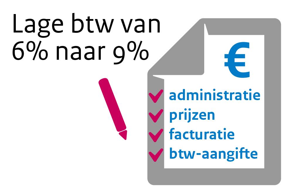 BTW naar 9%